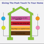 zack-childress-giving-The-Posh-Touch-To-Your-Home